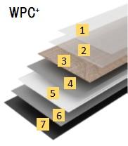 WPC床材の構造