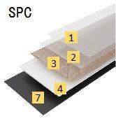 SPC床材の構造